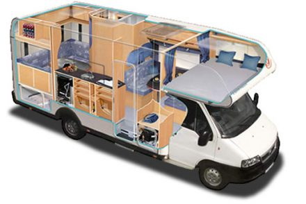 Seguros para Auto caravanas: Coberturas